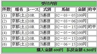 2016年4月30日京都10R6860円3連複 keiba.jpg