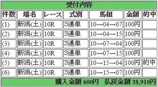 2016年4月30日新潟10R38910円3蓮単 keiba.jpg