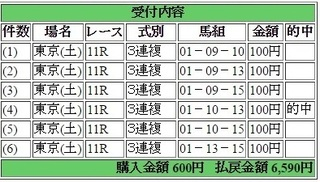 2016年5月14日東京京王杯SC6590円3連複.jpg