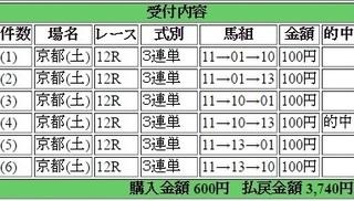 2016年5月21日京都12R3740円3連単 keiba.jpg