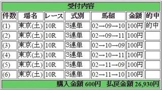 2016年5月28日東京10R26930円3連単 keiba.jpg