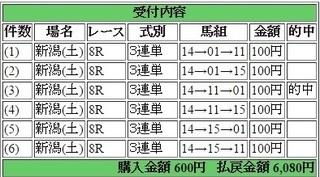 2016年5月7日新潟8R6080円 keiba.jpg