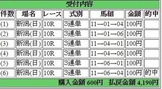 2016年5月8日新潟10R4190円3連単 keiba.jpg