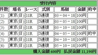 2016年5月8日NHKマイルカップ11190円3連複 keiba.jpg