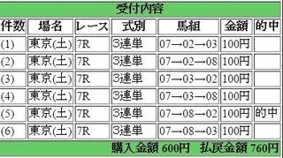 2016年6月11日東京7R760円3連単 keiba.jpg