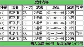 2016年6月5日東京9R7070円3連単 keiba.jpg