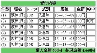 2016年6月5日阪神10R4660円3連単 keiba.jpg