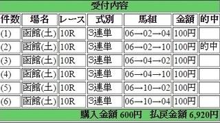2016年7月16日函館10R6920円3連単 keiba.jpg