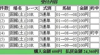 2016年7月23日函館10R24360円3連単 keiba.jpg