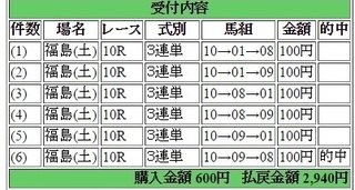 2016年7月23日福島10R2940円3連単 keiba.jpg