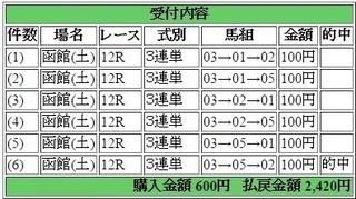 2016年7月2日函館12R2420円3連単 keiba.jpg