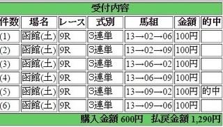 2016年7月2日函館9R1290円3連単 keiba.jpg