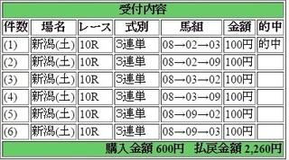 2016年7月30日新潟10R2260円 keiba.jpg