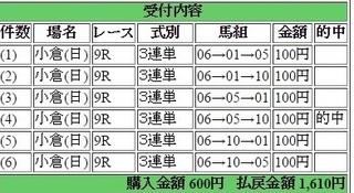 2016年8月14日小倉1610円 keiba.jpg