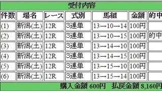 2016年8月20日新潟12R8160円 keiba.jpg