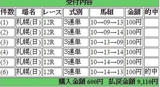 2016年8月21日札幌12R9110円 keiba.jpg
