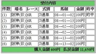 2016年9月25日阪神6R11650円 keiba.jpg