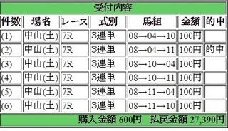 2017年1月7日中山7R27390円3連単 keiba.jpg