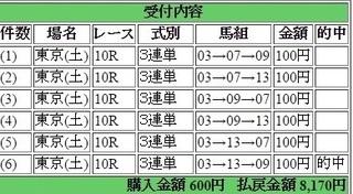 2017年2月4日東京10R8170円3連単6点 keiba.jpg