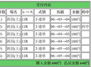 2017年10月14新柄京11R640円3連単.jpg