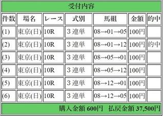 2017年11月19日東京10R37500円3連単.jpg