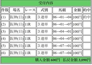 2017年12月24日阪神11R3090円3連単.jpg