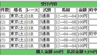 2017年2月18日ダイヤモンドS9850円3連単6点的中.jpg