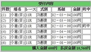2017年26日小倉11R10560円3連複.jpg