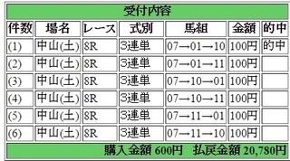 2017年4月15日中山8R20720円3連単.jpg