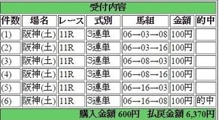 2017年4月8日阪神牝馬S6370円3連単.jpg