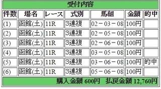 2017年6月24日函館11R12760円3連複6点.jpg