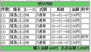 2017年7月8日福島9R3030円3連単.jpg