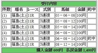 2017年7月15日福島11R1400円3連複.jpg