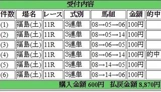 2017年7月15日福島11R8870円3連単.jpg