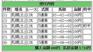 2017年7月29日札幌12R3710円3連単.jpg