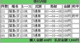 2017年7月9日福島10R3890円3連単.jpg