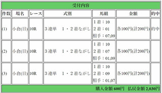 2017年8月20日小倉10R2030円3連単.jpg