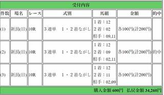 2017年8月20日新潟10R34260円3連単.jpg