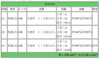 2017年8月27日札幌10R6440円3連単.jpg