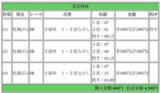 2017年8月27日札幌8R4560円3連単.jpg