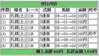 2017年8月5日札幌11R3930円3連単.jpg