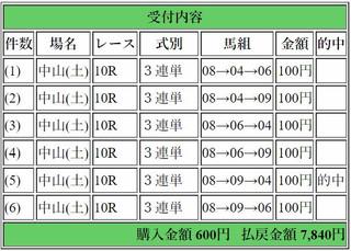 2017年9月16日中山10R7840円3連単6点.jpg