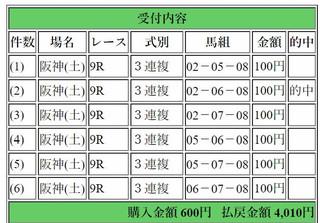 2017年9月16日阪神9R4010円3連複6点.jpg