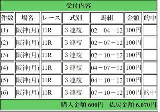 2017年9月18日阪神12R6070円3連複6点.jpg