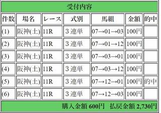 2017年9月23日阪神11R2730円3連単6点.jpg