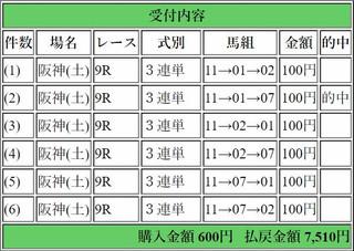 2017年9月23日阪神9R7500円3連単6点.jpg