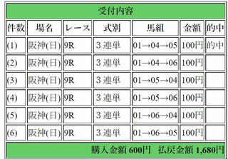 2017年9月24日阪神9R1680円3連単6点.jpg