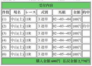 2017年9月30日中山11R2770円3連単.jpg