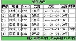 20177月2日函館12R13190円3連単.jpg