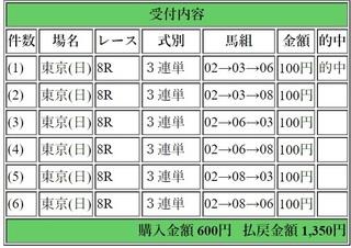 2018年10月28日東京8R1350円3連単.jpg